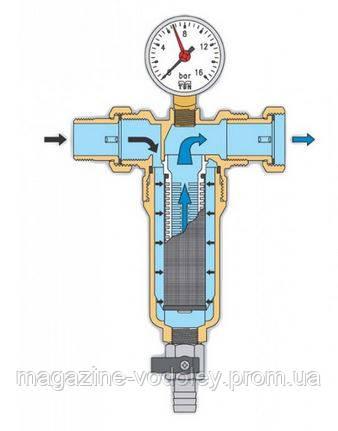 """Фильтр промывной  BWT для горячей воды 1"""" PROTECTOR MINI"""