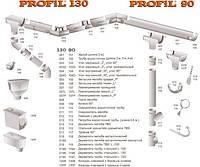 Водосточная системма Profil 130