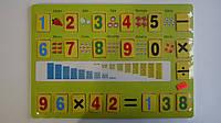 """Деревянная рамка-вкладыш """"Цифры и знаки. Математика"""" ,помогает выучить цифры и развивает математические навыки"""