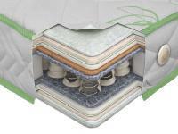 Ортопедический матрас «Делайт Софт»