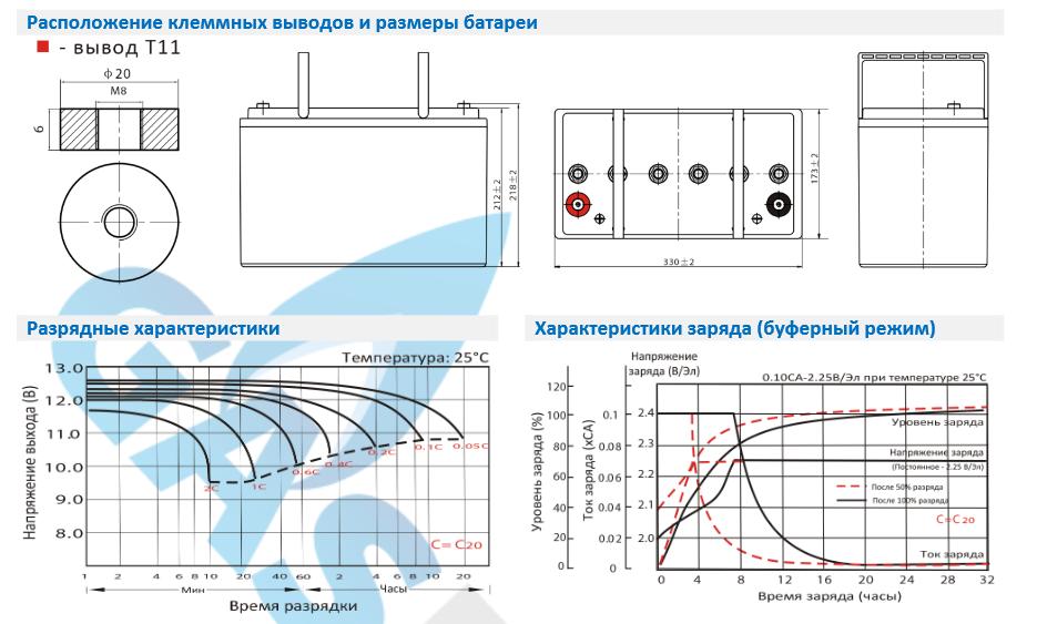 Клапанно-регулируемый свинцово-кислотный аккумулятор Gaspower Electro LBG 12-100