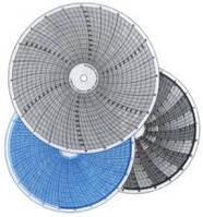 Диски диаграммные диаметр 250мм в ассортименте р\н 2172,2190,2208, 2210 и др.