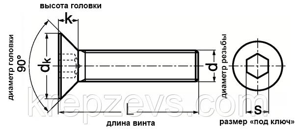 Винты с внутренним шестигранником DIN 7991 М5