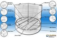 Понтоны из США - совершенная конструкция для защиты открытой поверхности жидкости Алюминиевые понтоны - это пр