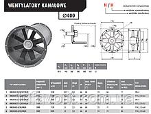 Канальные вентиляторы Deltafan 400/KAN/8/8/35/400/H