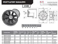 Канальные вентиляторы Deltafan 400/KAN/10/10/50/230/N