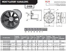канальные вентиляторы Deltafan 450/KAN/8/8/35/400/H