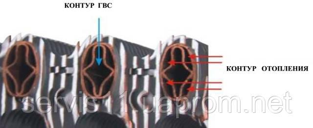 Теплообменник для котла ново флорида QUICKSPACER 431 - Анаэробный герметик для болтовых соединений Чебоксары