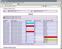 Установка и настройка контакт-центра call-центра