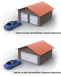 Ворота для двухместного гаража