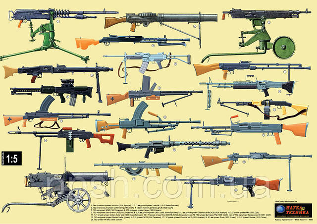 Комплект плакатов стрелкового оружия