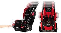 Автокресло Baby Safe Premium 1/2/3