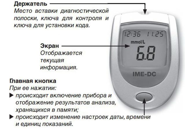 глюкометр ime dc (вид спереди)