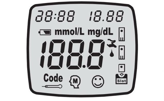 символьные подсказки на экране глюкометра ime dc