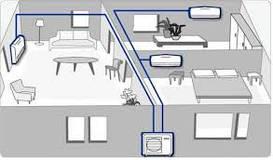 Стандартная установка Мульти-сплит-системы тройной 21