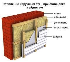 утеплитель фасадный под сайдинг