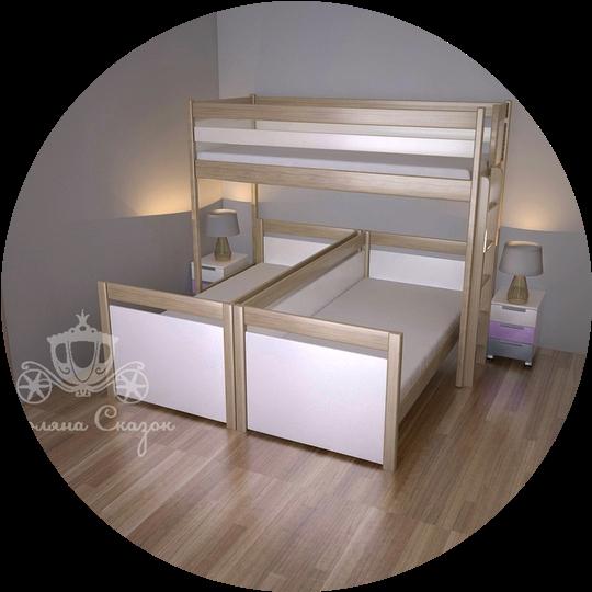 Кровати двухъярусные (два и более спальных места)