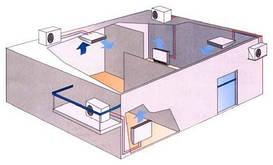 Стандартная установка Напольно-потолочных кондиционеров 28-30