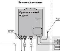 Функціональний модуль FRR230D для ванн PKZ1800E/1810 TOTO NEOREST