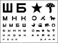 Таблица Сивцева-Головина (Орловой -детская) для определения остроты зрения