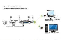 Мини USB WIFI сетевой адаптер 150 Mbit Wi-Fi + диск