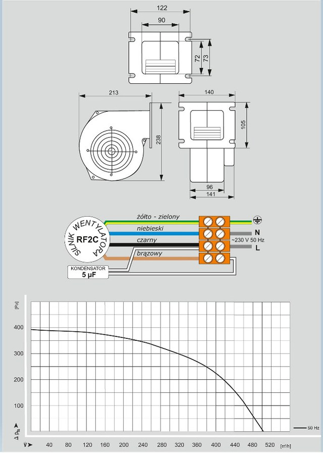 Вентилятор WPA-145