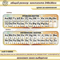 Стенд  ГРЕЧЕСКИЙ/ЛАТИНСКИЙ алфавит