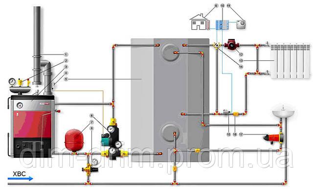 Схема опалення із твердопаливним котлом і теплоаккумулятором.