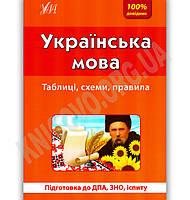 100% довідник Українська мова Авт: Терещенко В. Вид-во: УЛА