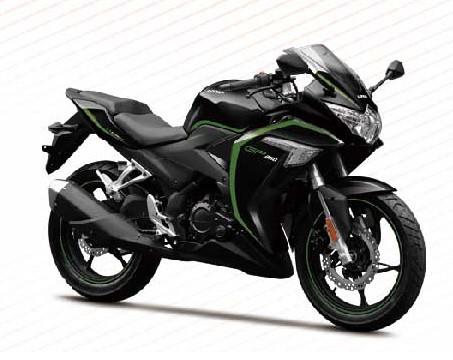 Мотоцикл Loncin GP250