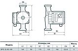 Циркуляционный насос «Насосы + Оборудование» BPS 32–8S–180, фото 4