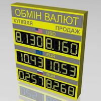 Табло курсов валют на заказ