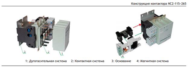 Конструкция контактора NC2-225