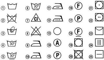 Значение символов по уходу