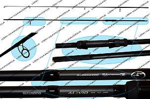 Удилище Shimano ALIVIO DX SPECIMEN 12-300 (Спиннинг для ловли карпа)