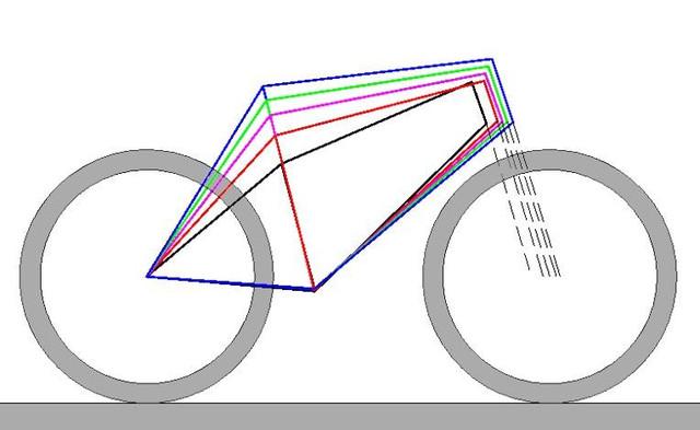Как выбрать размер рамы велосипеда? Размер рамы велосипеда!!! Как выбрать велосипед по росту?