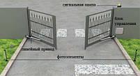 Комплект электромеханических приводов для распашных ворот бытового применения. Створка 2,5м. - FAAC 415, фото 2