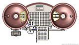 Оборудование для производства пива DESTILA, фото 3