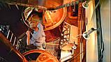Оборудование для производства пива DESTILA, фото 4