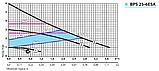 Циркуляционный насос «Насосы + Оборудование» BPS 25–6ESA–180, фото 2