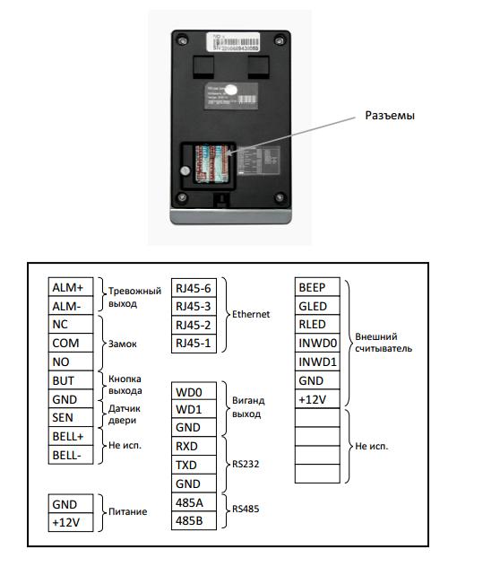 терминал контроля доступа