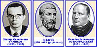 Портреты ученых в кабинет математики