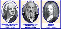 Портреты ученых в кабинет химии