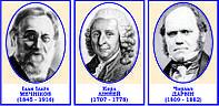 Портреты ученых в кабинет биологии