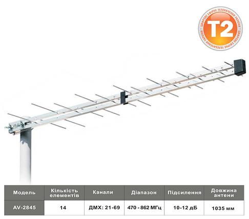 Эфирная антена Romsat AV-2845;, фото 2