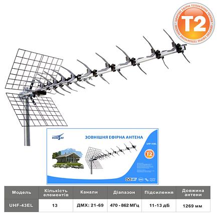 Эфирная антена Romsat UHF-43EL, фото 2