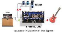 Педали эффектов для электрогитары Radial TriMode (242471)