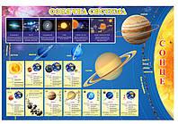 """Стенд для школы """"Солнечная система"""""""