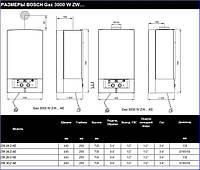 Дымоходные (с естественной тягой) Bosch Gaz 3000W ZW 24-2KE