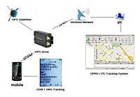 Настройка GPS Трекера